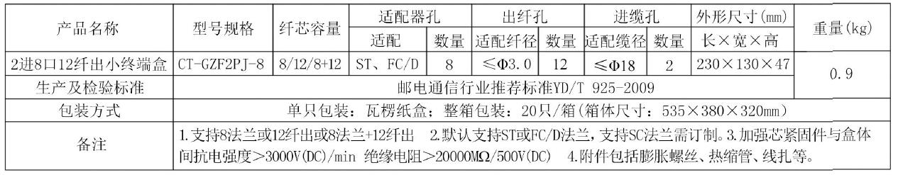 2进8口12纤出小光纤终端盒(壁挂式)