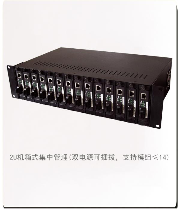 模组式光纤收发器COE7001M-COE7011M