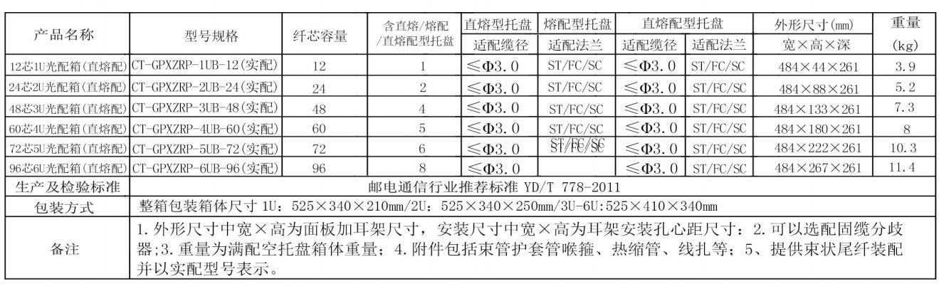 12-96芯1U-6U光纤配线箱(直熔配型)技术参数